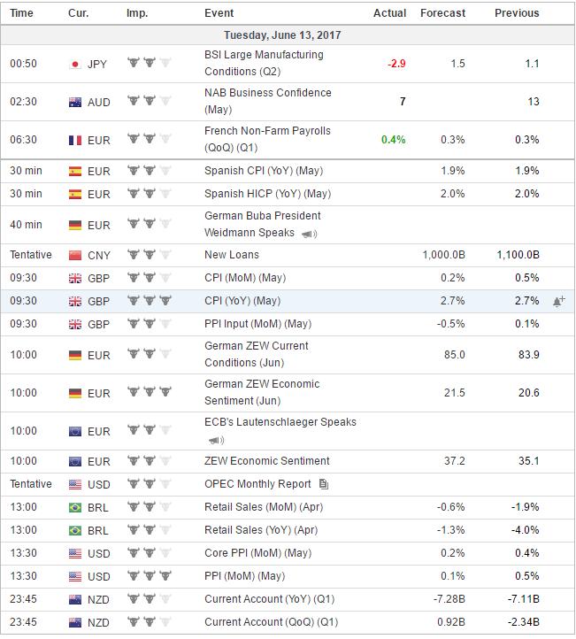 FireShot Capture 5 - Economic Calendar - Investing.c_ - https___www.investing.com_economic-calendar_